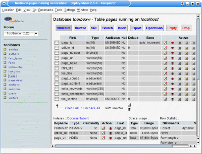 Viewing the table structure of a MySQL table using phpMyAdmin